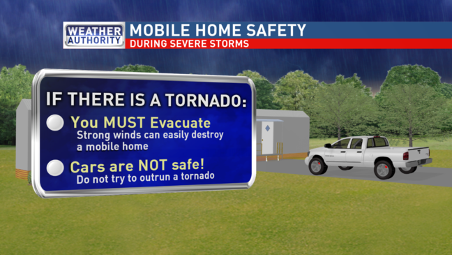 Mobile home safety during severe storms | KRCG on mobile home energy saving tips, mobile device safety, mobile homes trailer fires,